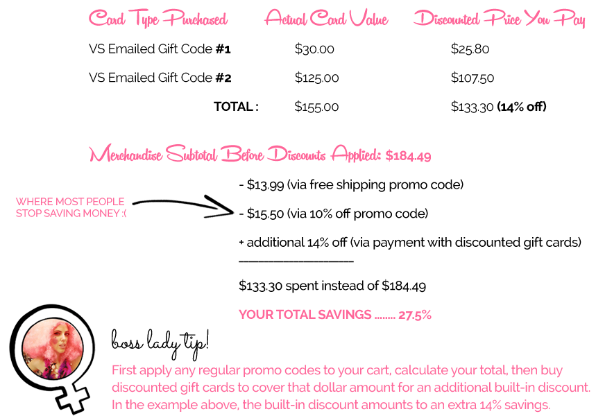 The Best Kept Secrets About Online Discounts – How to Save the Most Money Every Time! | THINK LIKE A BOSS LADY, created by Lisa Tufano | thinklikeabosslady.com